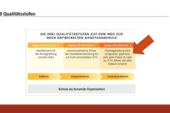 Qualitaetsrahmen-GTS_MSM-Wiesloch_Homepage_219792_002